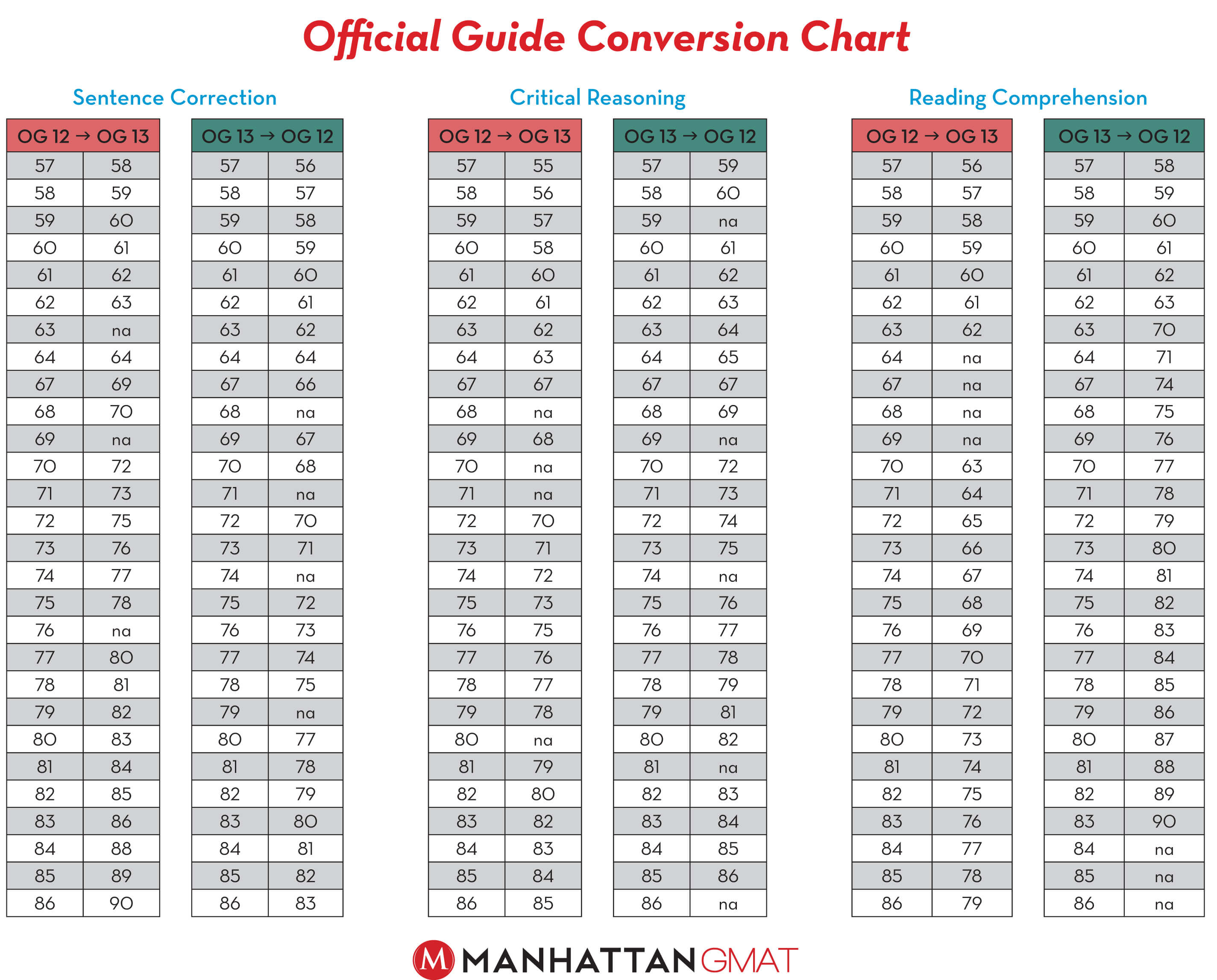 High quality images for liquid volume conversion chart printable download hd wallpapers liquid volume conversion chart printable geenschuldenfo Images