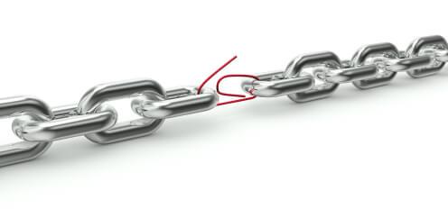 gre weak link